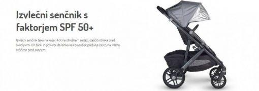 UPPAbaby otroški voziček VISTA 2017_14